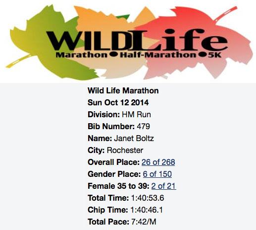 2014-10-12 - wild life marathon results