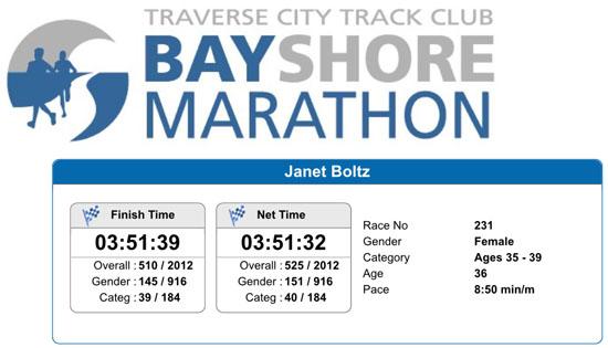2016-05-28 - bayshore results