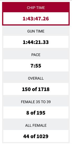 2017-10-15 - grmarathon results.jpg