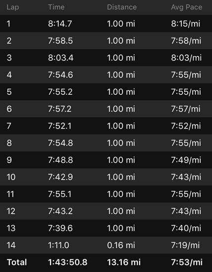 2017-10-15 - grmarathon splits.jpg