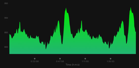 2017-11-25 - sat elevation