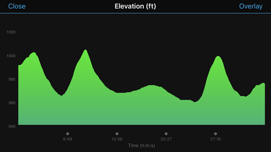 2018-08-04 - shermanator bike elevation