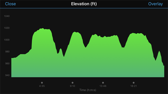 2018-08-04 - shermanator run elevation