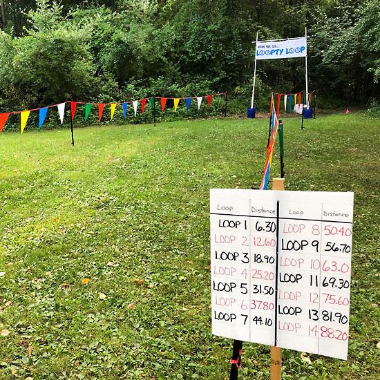 2019-07-27 - loopty loop start