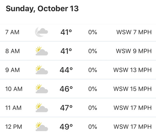 2019-10-13 - chicago marathon weather