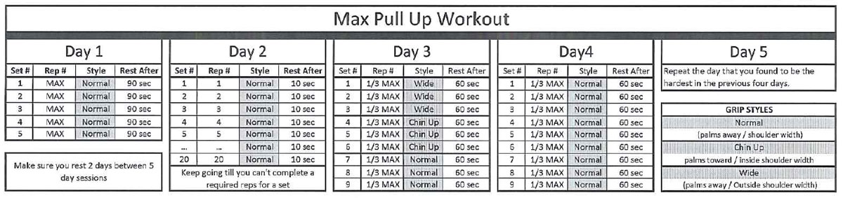 2020-05-13 - max pullup workout